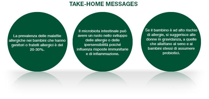 take home message-01