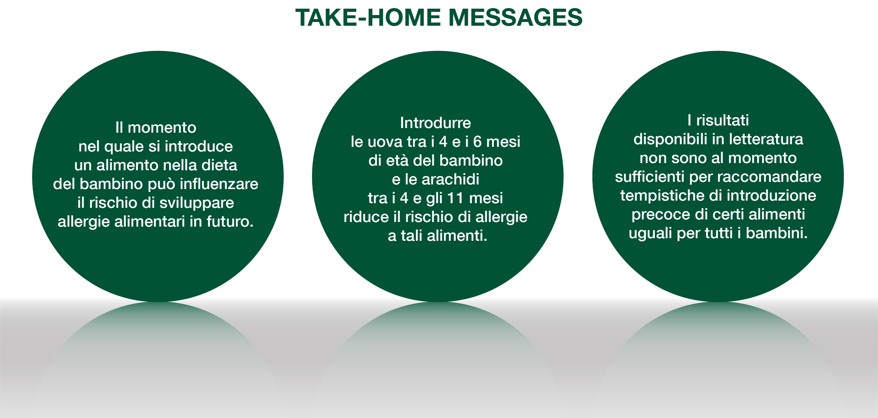 take-home-message-01-01 nov