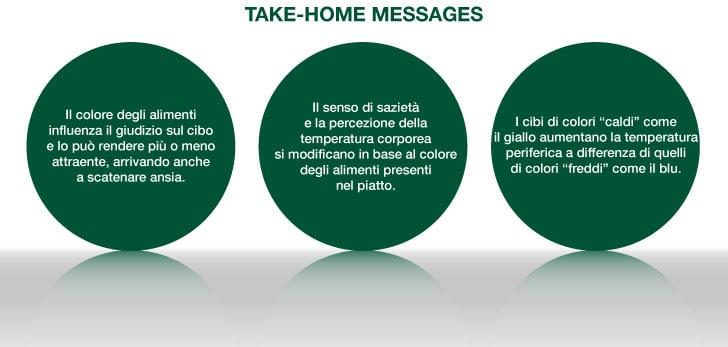 take-home-message-01