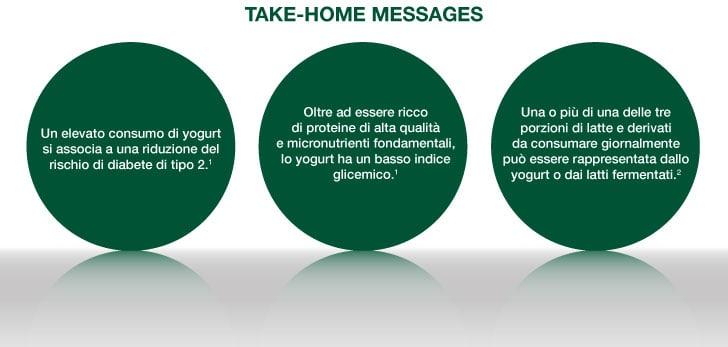 3 consigli pratici sul consumo di yogurt
